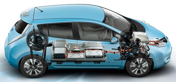 แบตเตอรี่รถยนต์ไฟฟ้า